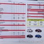 Fiat Linea Classic borchure 2