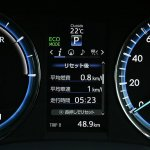 2014 Toyota Harrier instrument cluster