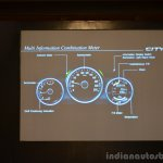 2014 Honda City tech specs cluster