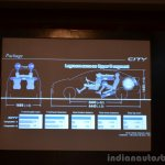 2014 Honda City tech specs dimensions