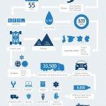 2014 Hyundai i20 WRC infographic