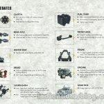 Ashok Leyland 3123 Brochure Scan 3