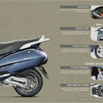 Honda Activa 125  Brochure (3)