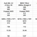 2014 Audi A8L vs Mercedes S Class vs Jaguar XJ vs BMW 7 Series diesel