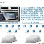 2015 VW Passat tech presentation MirrorLink
