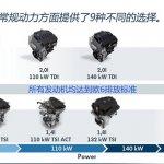 2015 VW Passat tech presentation engines