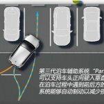 2015 VW Passat tech presentation park assist