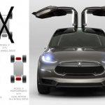 Tesla Model X doors open official image