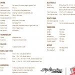Hero Splendor Pro Classic specification sheet