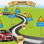 Maruti Wagon R road map in India