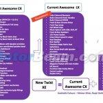 Tata Nano Twist XE features