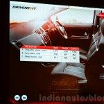 Tata Bolt 1.2T tracking vs competitors Review