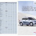 2015 Maruti Swift Dzire brochure scan feature variant wise