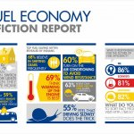 Shell Fuel Economy Fact or Fiction Infograph