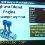 Maruti Celerio diesel weight