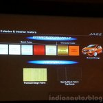 2015 Honda Jazz Technical Highlights colors