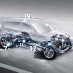 2016 Mercedes GLC improvement percentage unveiled press images