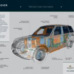 2015 Range Rover Sentinel armored specification unveiled