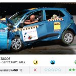 India-made Hyundai Grand i10 Latin NCAP test result