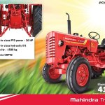 Mahindra-415-DI-Tractor-power 36 hp