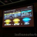 Honda BR-V presentation concept