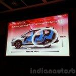 Honda BR-V presentation space