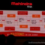 Mahindra Imperio launch poduct timeline