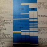 Suzuki Ignis brochure scans features (1) surface