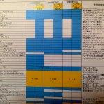Suzuki Ignis brochure scans features surface