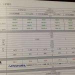 Suzuki Ignis brochure scans variant break up surface