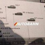 Audi roadmap 2016 to 2018 future launches