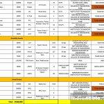 Baja 2016 Awards List page 2