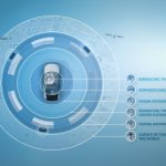 IntelliSafe on Volvo CMA platform