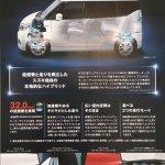 2017 Suzuki Solio hybrid details brochure scan