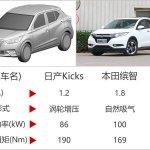 Nissan Kicks spec comparo with Vezel patent sketch China