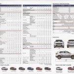 2017 Hyundai Creta updated spec sheet