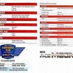 Tata Ace Mega XL specs brochure leaked