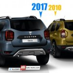 2018 Dacia Duster (2018 Renault Duster) rear three quarters rendering