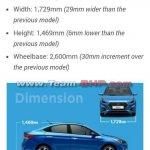 2017 Hyundai Verna spied undisguised dimensions
