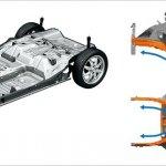 JDM-spec Suzuki Alto HEARTECT platform