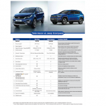 Tata Hexa Takes a dig at Jeep Compass specifications