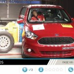 Ford KA (Ford Figo) Latin NCAP crash test