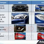2018 Suzuki SX4 S-Cross exterior changes Indonesia