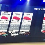 VW Brazil future SUVs