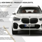 2018 BMW X5 (BMW G05) front product highlights