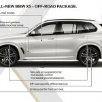 2018 BMW X5 (BMW G05) off-road package