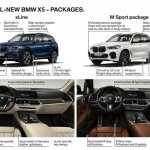 2018 BMW X5 (BMW G05) packages product highlights