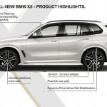 2018 BMW X5 (BMW G05) profile product highlights