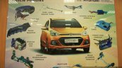 Hyundai India Chennai factory Grand i10+Xcent assembly modules