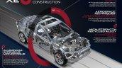 Jaguar XE fuel efficiency platform